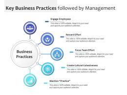 Key Business Practices Followed By Management