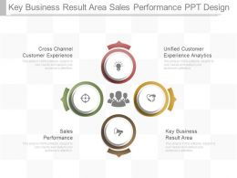 Key Business Result Area Sales Performance Ppt Design