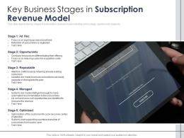 Key Business Stages In Subscription Revenue Model