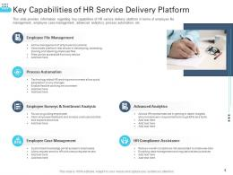 Key Capabilities Of HR Service Delivery Platform Transforming Human Resource Ppt Clipart
