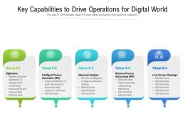 Key Capabilities To Drive Operations For Digital World