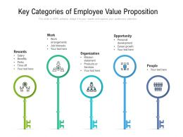 Key Categories Of Employee Value Proposition