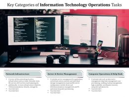 Key Categories Of Information Technology Operations Tasks