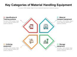 Key Categories Of Material Handling Equipment