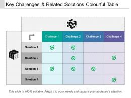 Key Challenges And Related Solutions Colourful Table
