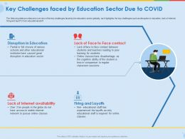 Key Challenges Faced By Education Sector Face Contact Ppt Presentation Portfolio