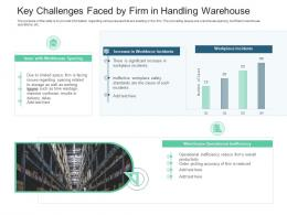 Key Challenges Faced By Firm In Handling Warehouse Inventory Management System Ppt Ideas