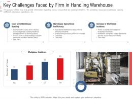 Key Challenges Faced By Firm In Handling Warehouse Stock Inventory Management Ppt Diagrams