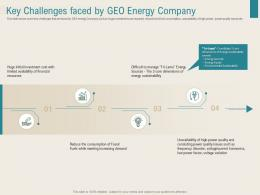 Key Challenges Faced By Geo Energy Company Renewable Energy Sector Ppt Pictures