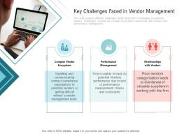 Key Challenges Faced In Vendor Management Embedding Vendor Performance Improvement Plan Ppt Graphics
