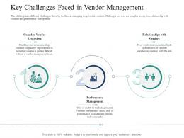 Key Challenges Faced In Vendor Management Introducing Effective VPM process In The Organization Ppt Graphics