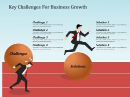 Key Challenges For Business Growth Powerpoint Slide Background Image