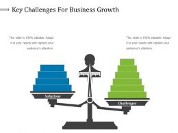 Key Challenges For Business Growth Powerpoint Slide Backgrounds