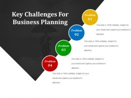 Key Challenges For Business Planning Powerpoint Slide Deck Template