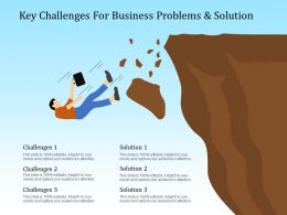 Key Challenges For Business Problems And Solution Powerpoint Slide Clipart