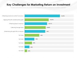 Key Challenges For Marketing Return On Investment