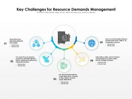 Key Challenges For Resource Demands Management