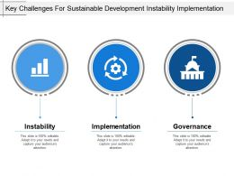 Key Challenges For Sustainable Development Instability Implementation
