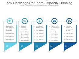 Key Challenges For Team Capacity Planning