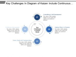 Key Challenges In Diagram Of Kaizen Include Continuous Improvement And Committing Self Development