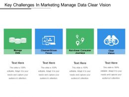 Key Challenges In Marketing Manage Data Clear Vision