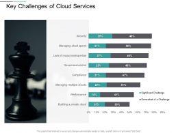 Key Challenges Of Cloud Services M2829 Ppt Powerpoint Presentation Show Graphics Tutorials