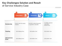 Key Challenges Solution And Result Of Service Industry Case