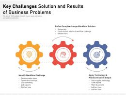 Key Challenges Solution And Results Of Business Problems