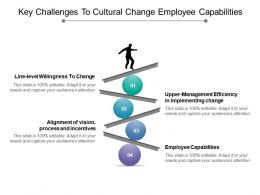 Key Challenges To Cultural Change Employee Capabilities