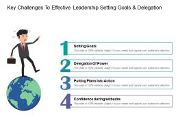 Key Challenges To Effective Leadership Setting Goals And Delegation