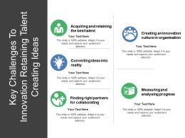 key_challenges_to_innovation_retaining_talent_creating_ideas_Slide01