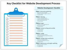 Key Checklist For Website Development Process