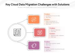 Key Cloud Data Migration Challenges With Solutions