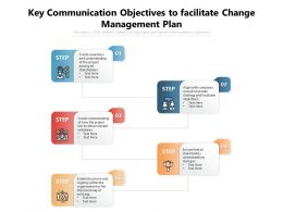 Key Communication Objectives To Facilitate Change Management Plan