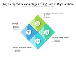 Key Competitive Advantages Of Big Data In Organization