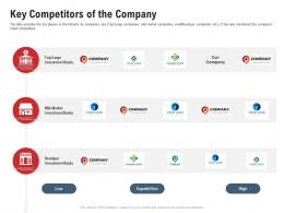 Key Competitors Of The Company Pitchbook For Acquisition Deal Ppt Rules