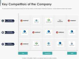 Key Competitors Of The Company Pitchbook Ppt Formats
