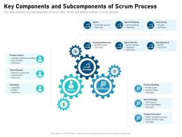 Key Components And Subcomponents Of Scrum Process