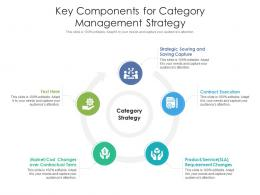 Key Components For Category Management Strategy