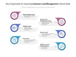 Key Components For Improving Customer Lead Management To Boost Sales