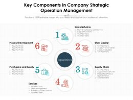 Key Components In Company Strategic Operation Management