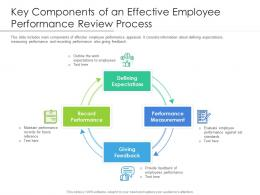 Key Components Of An Effective Employee Performance Review Process