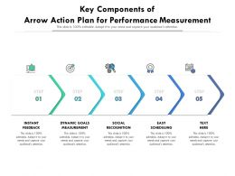 Key Components Of Arrow Action Plan For Performance Measurement
