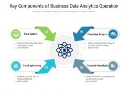 Key Components Of Business Data Analytics Operation