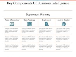 Key Components Of Business Intelligence Presentation Outline
