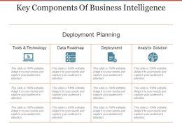 key_components_of_business_intelligence_presentation_outline_Slide01
