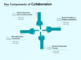 Key Components Of Collaboration