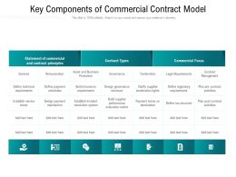 Key Components Of Commercial Contract Model