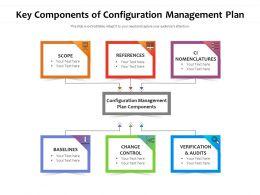 Key Components Of Configuration Management Plan