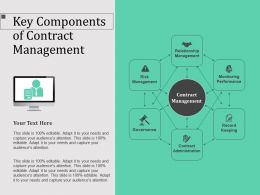 Key Components Of Contract Management Capture Record Ppt Powerpoint Presentation Graphics
